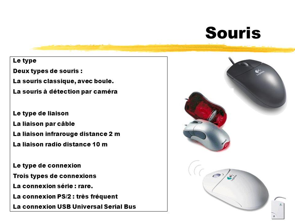 Souris Le type Deux types de souris : La souris classique, avec boule.