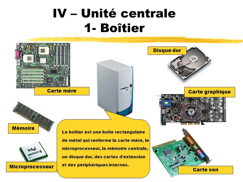 IV – Unité centrale 1- Boîtier