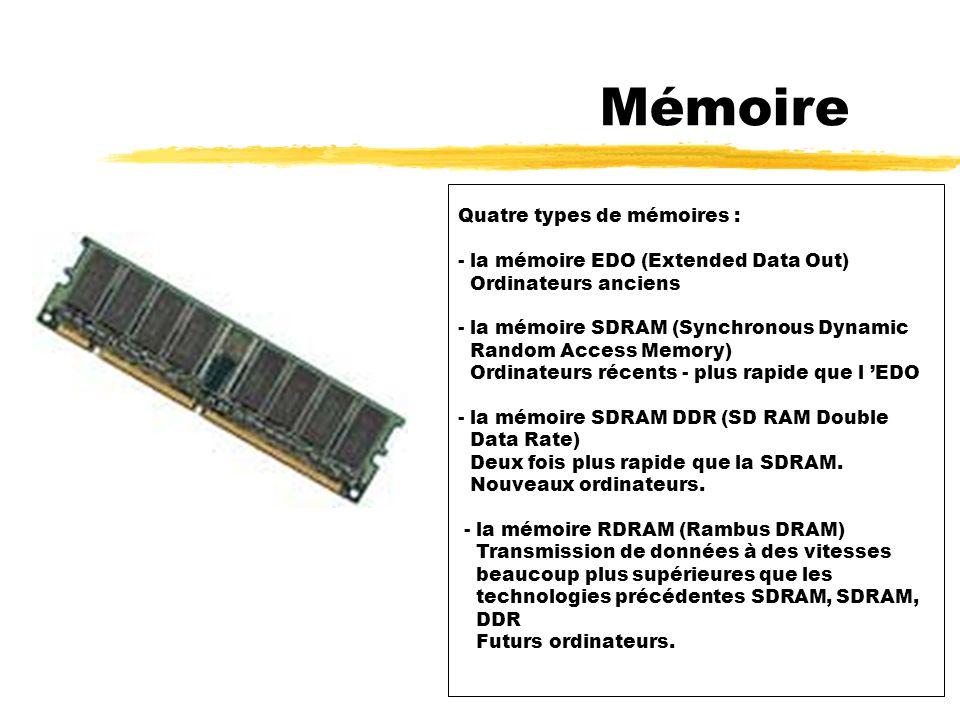 Mémoire Quatre types de mémoires :