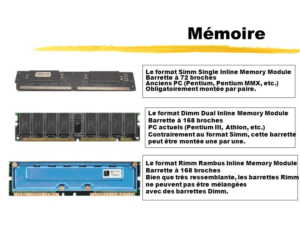 Mémoire Le format Simm Single Inline Memory Module