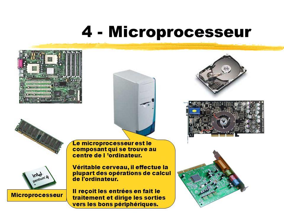 4 - Microprocesseur Le microprocesseur est le