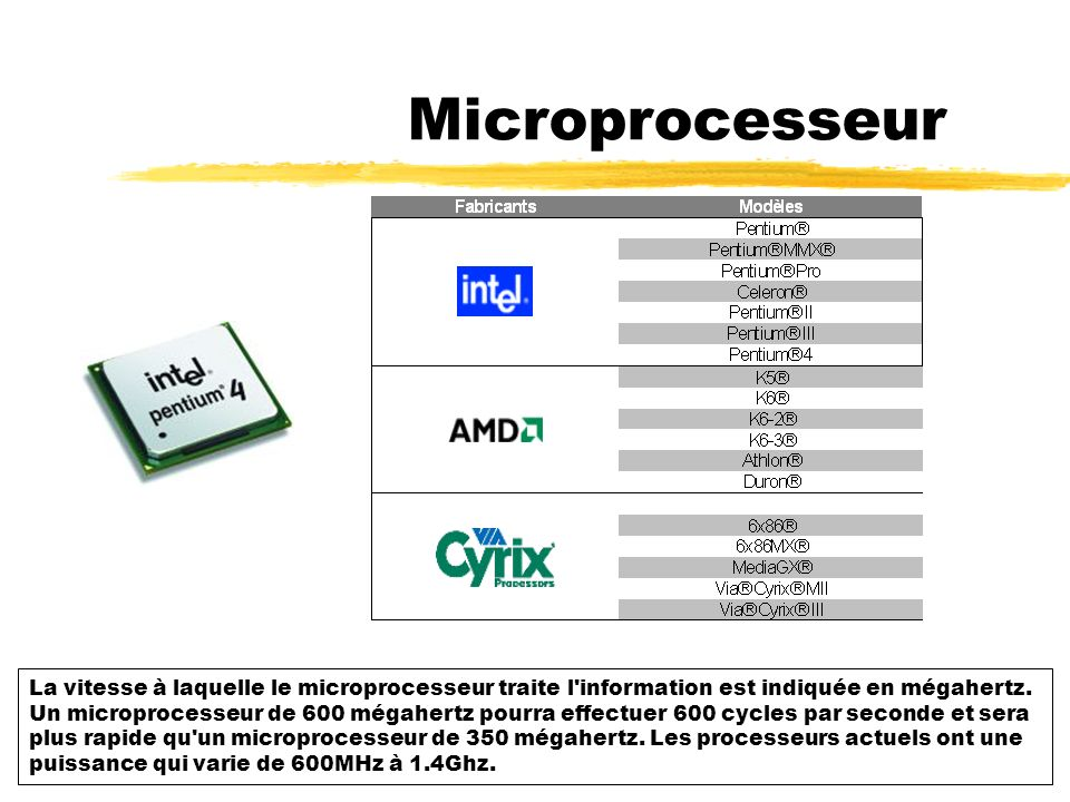 Microprocesseur La vitesse à laquelle le microprocesseur traite l information est indiquée en mégahertz.
