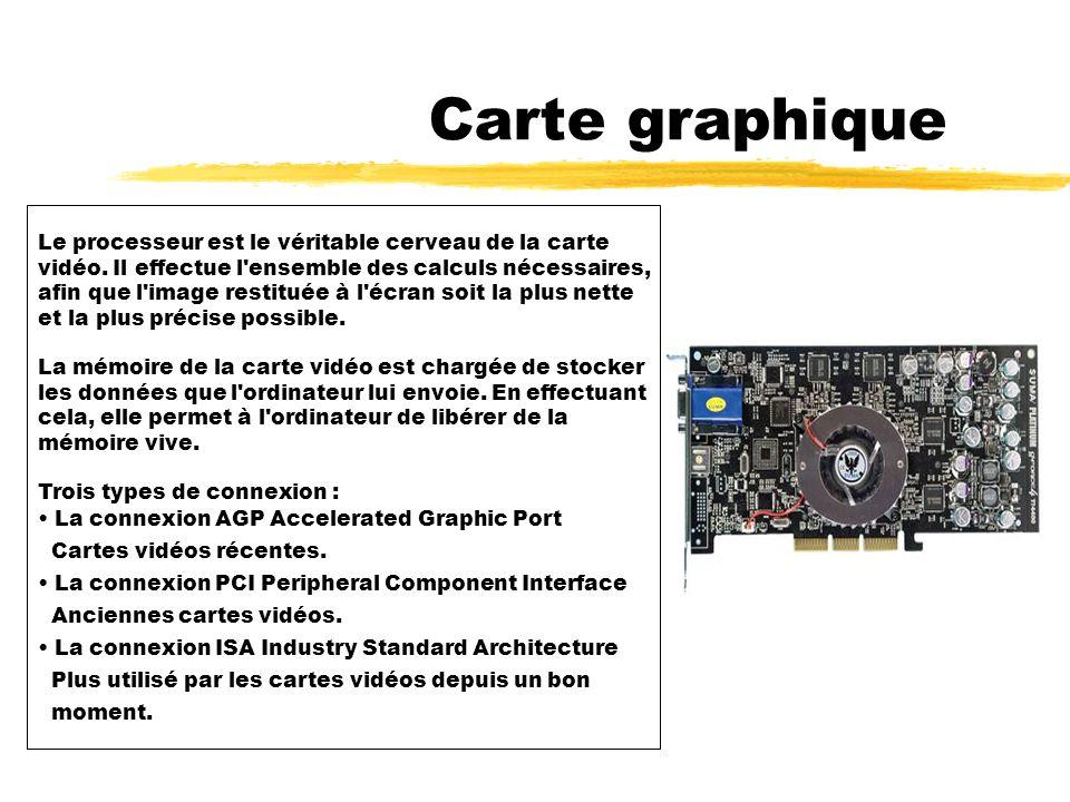 Carte graphique Le processeur est le véritable cerveau de la carte