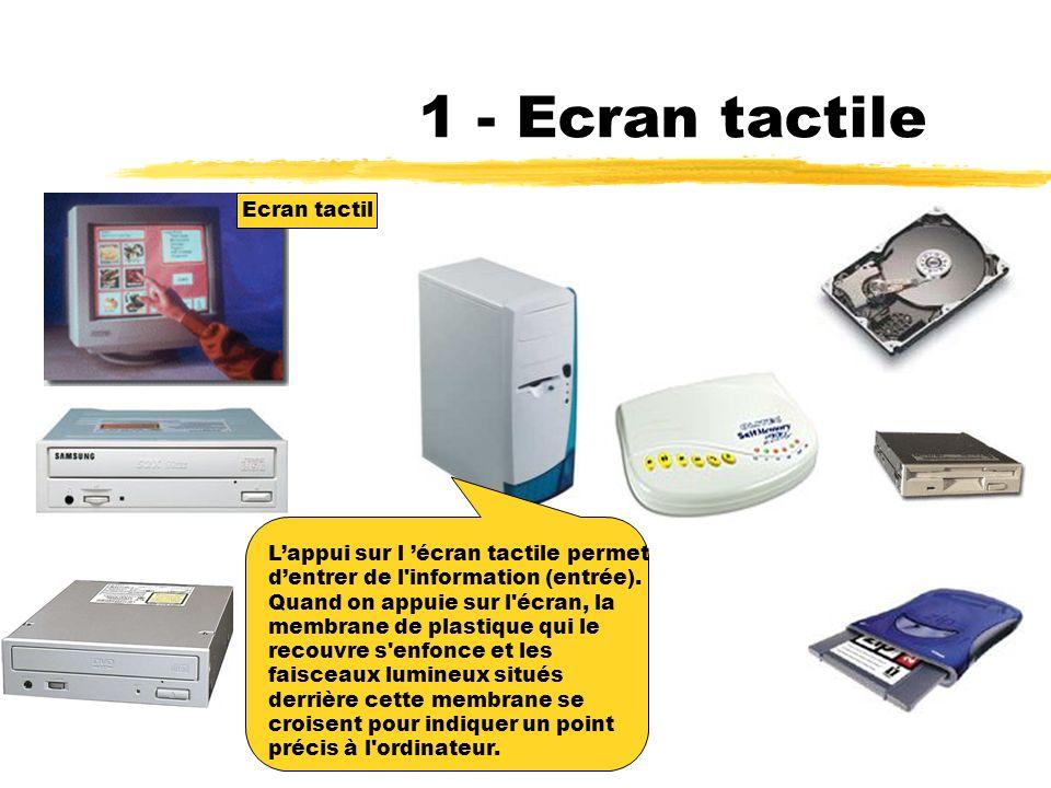 1 - Ecran tactile Ecran tactil L'appui sur l 'écran tactile permet