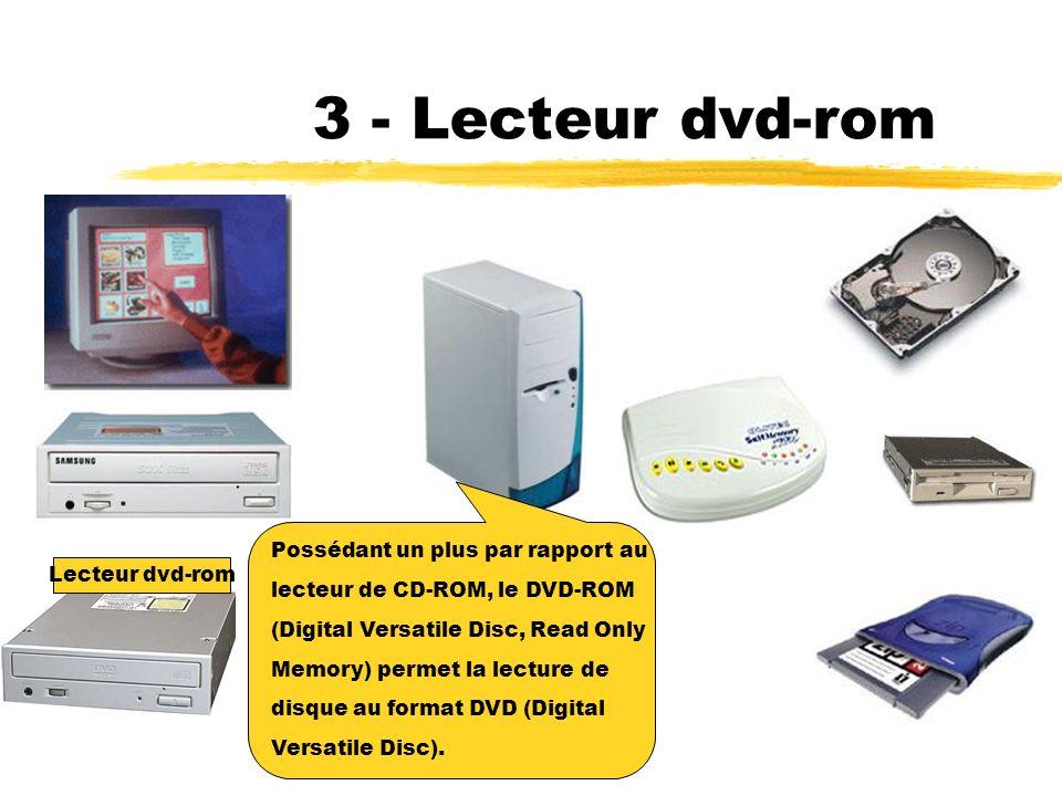 3 - Lecteur dvd-rom Possédant un plus par rapport au