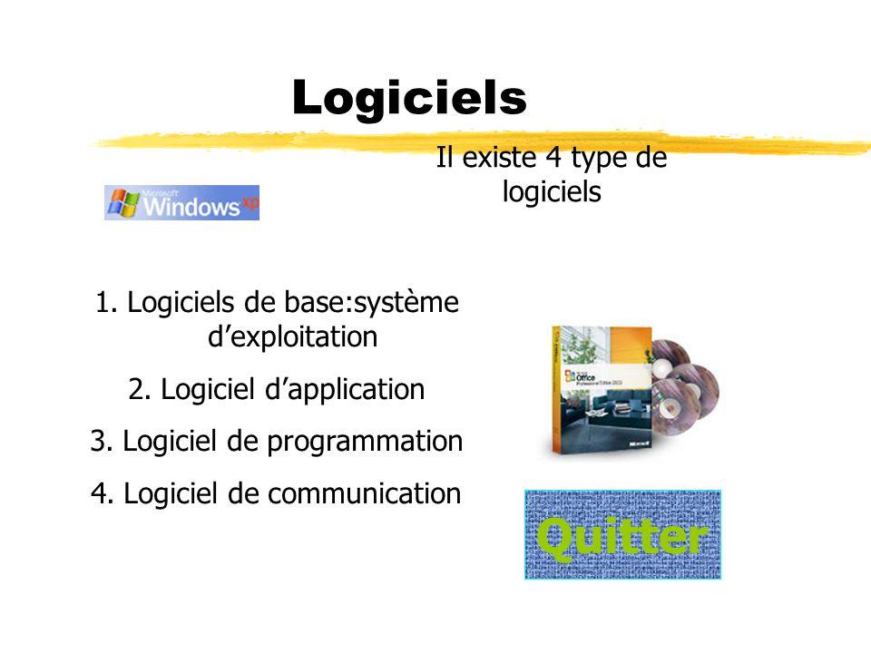 Logiciels Quitter Il existe 4 type de logiciels