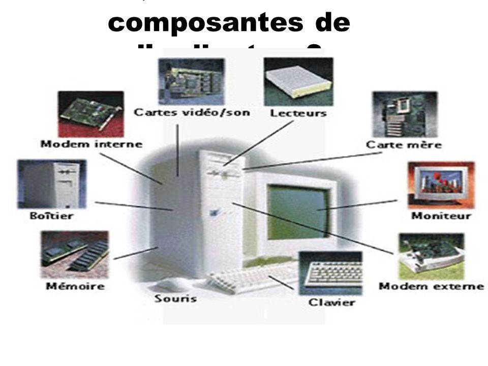 Quels sont les composantes de l'ordinateur