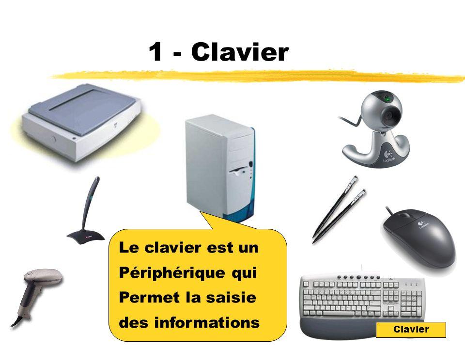 1 - Clavier Le clavier est un Périphérique qui Permet la saisie
