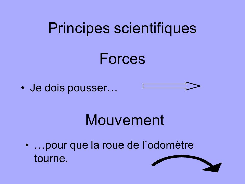 Principes scientifiques
