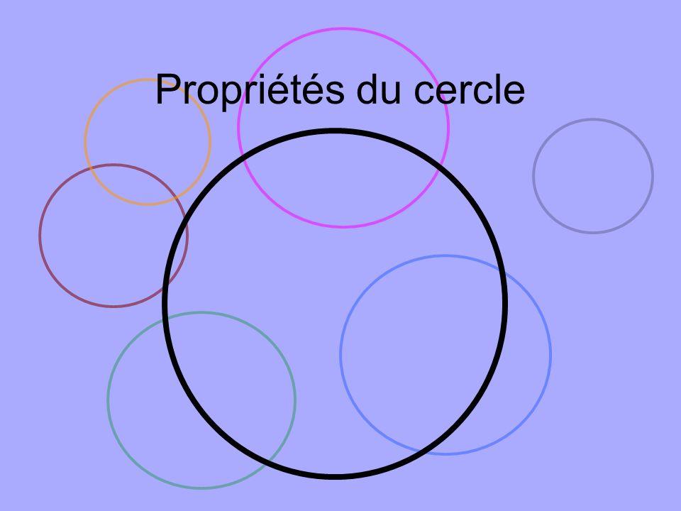 Propriétés du cercle