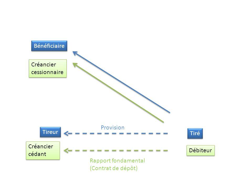 Bénéficiaire Créancier cessionnaire. Provision. Tireur. Tiré. Créancier cédant. Débiteur. Rapport fondamental.