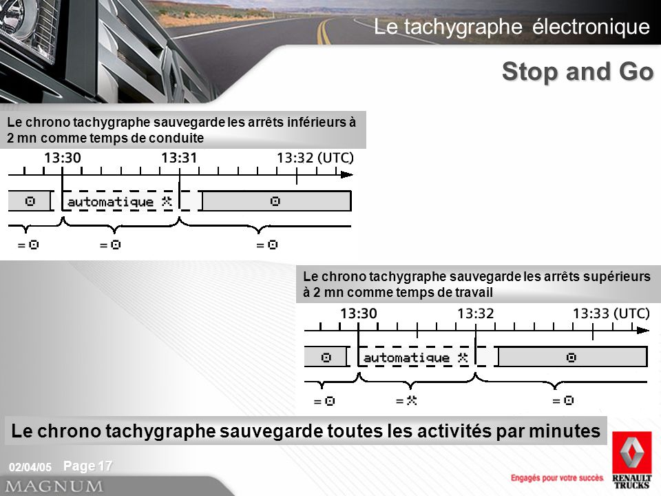 Stop and Go Le chrono tachygraphe sauvegarde les arrêts inférieurs à 2 mn comme temps de conduite.
