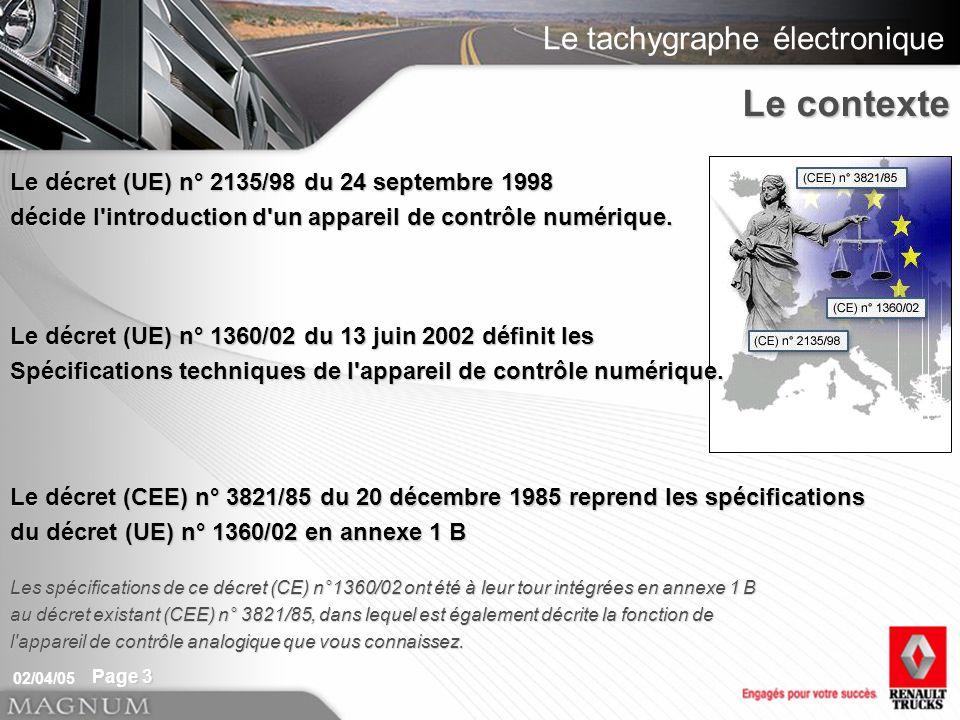 Le contexte Le décret (UE) n° 2135/98 du 24 septembre 1998