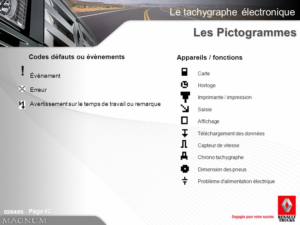 ! Les Pictogrammes Codes défauts ou évènements Appareils / fonctions