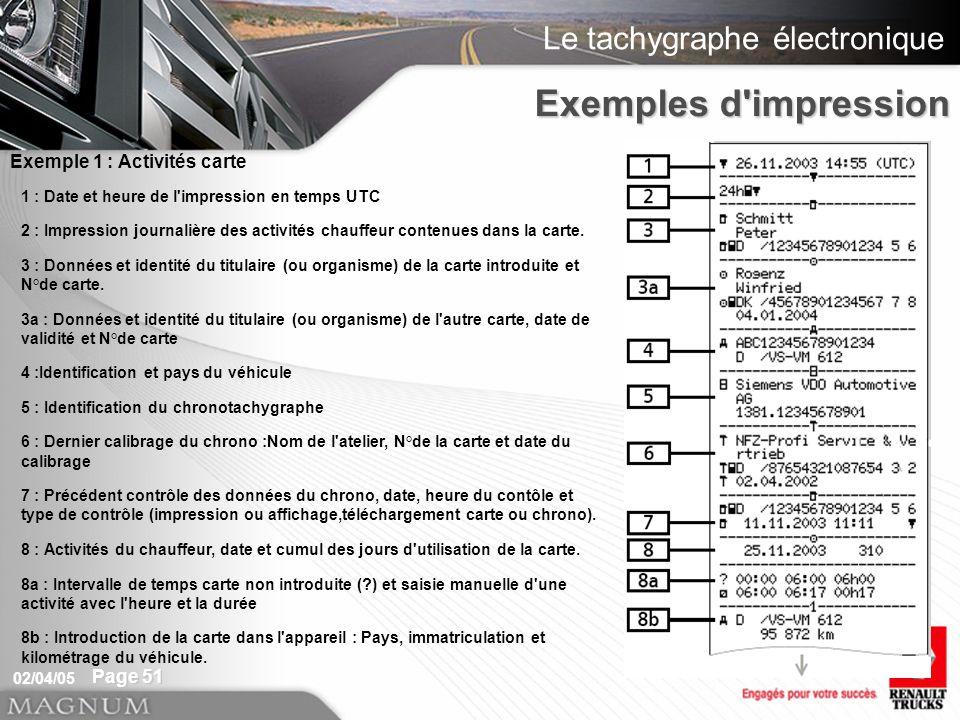 Exemples d impression Exemple 1 : Activités carte