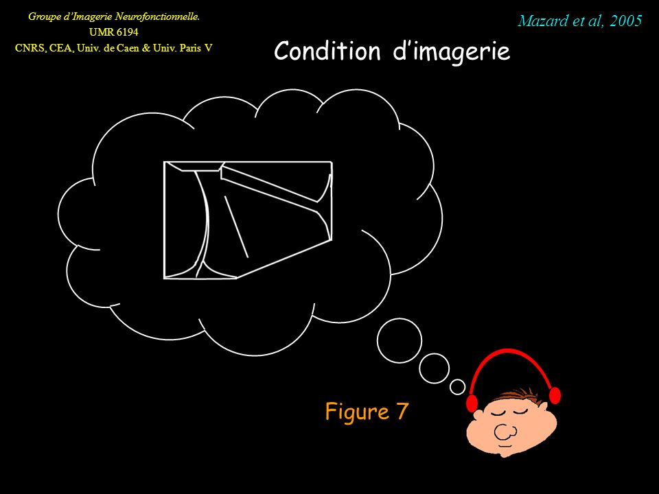 Mazard et al, 2005 Condition d'imagerie Figure 7