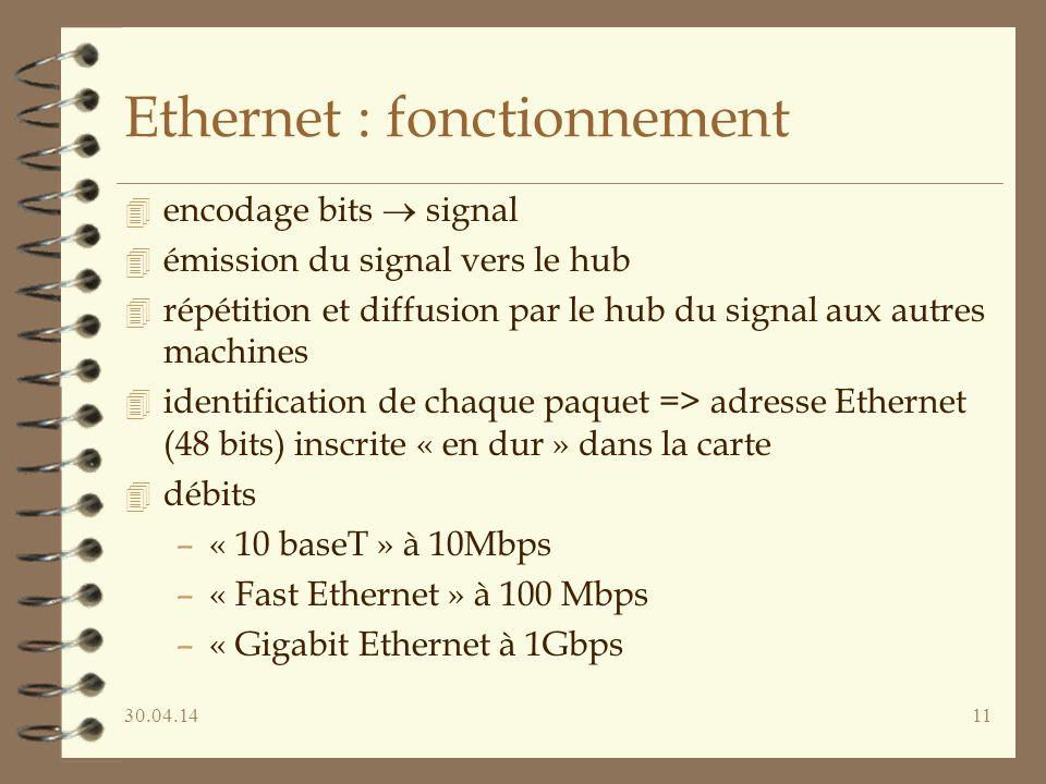 Ethernet : fonctionnement