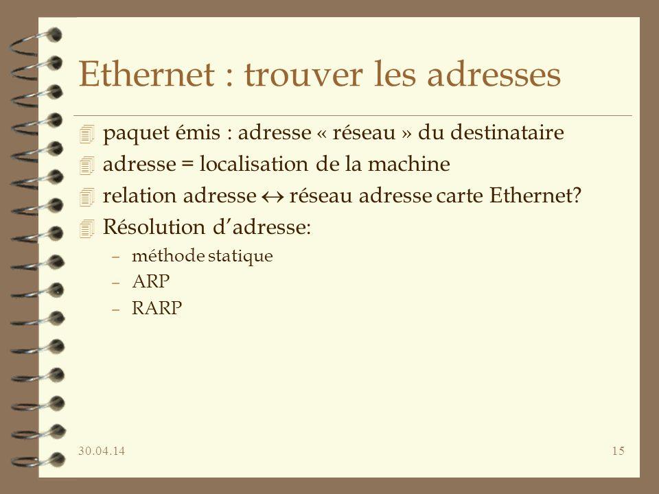 Ethernet : trouver les adresses