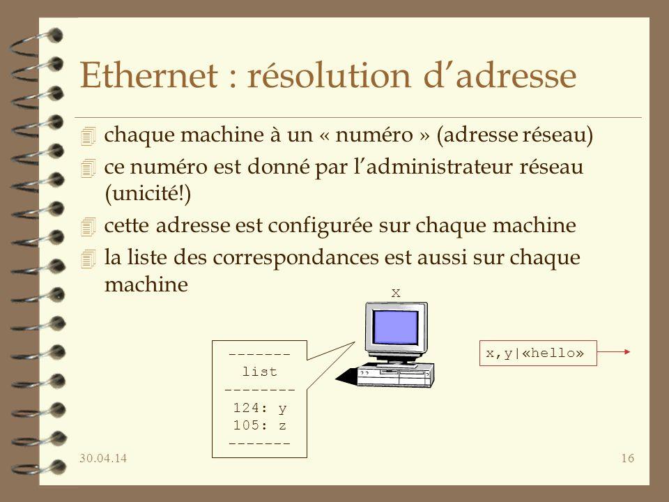 Ethernet : résolution d'adresse