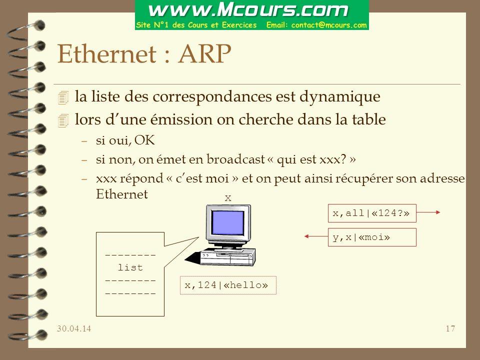 Ethernet : ARP la liste des correspondances est dynamique