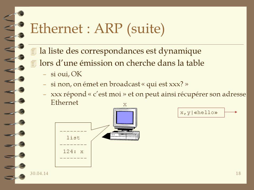 Ethernet : ARP (suite) la liste des correspondances est dynamique