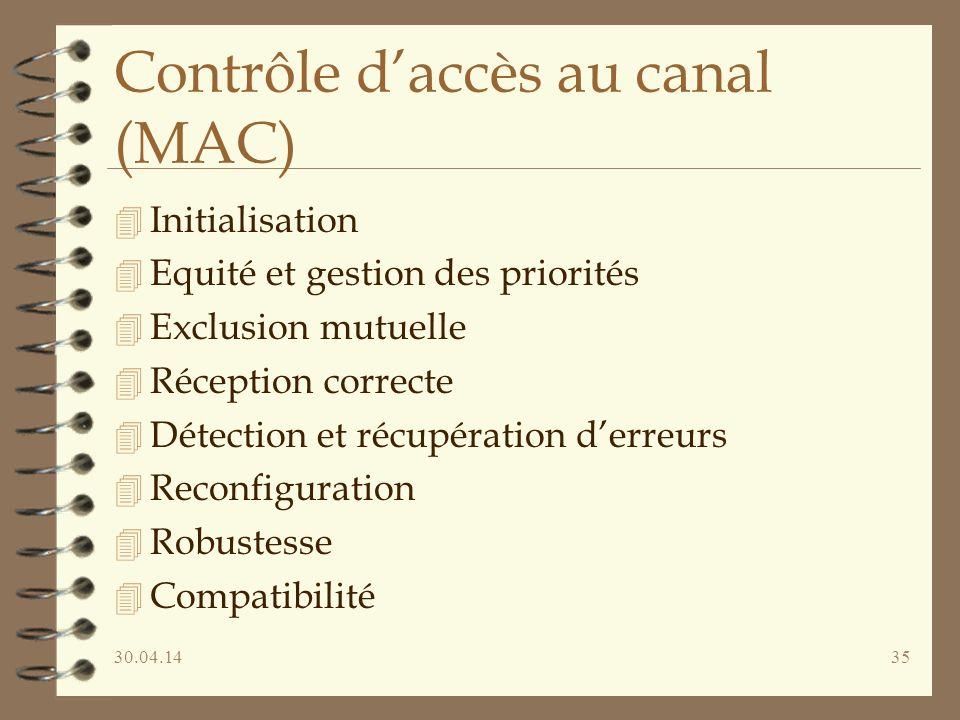 Contrôle d'accès au canal (MAC)