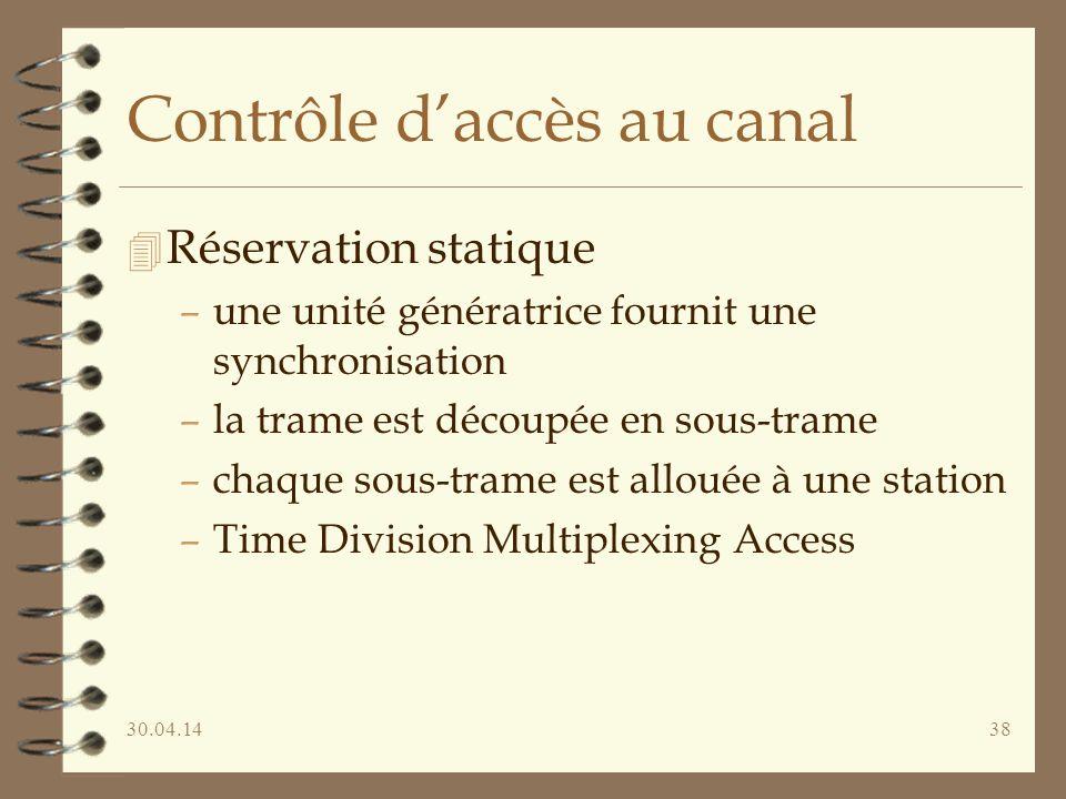 Contrôle d'accès au canal