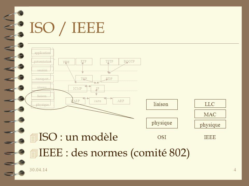 ISO / IEEE ISO : un modèle IEEE : des normes (comité 802) liaison LLC