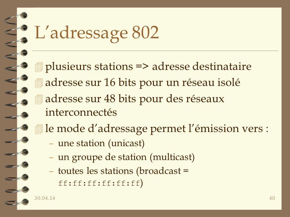 L'adressage 802 plusieurs stations => adresse destinataire