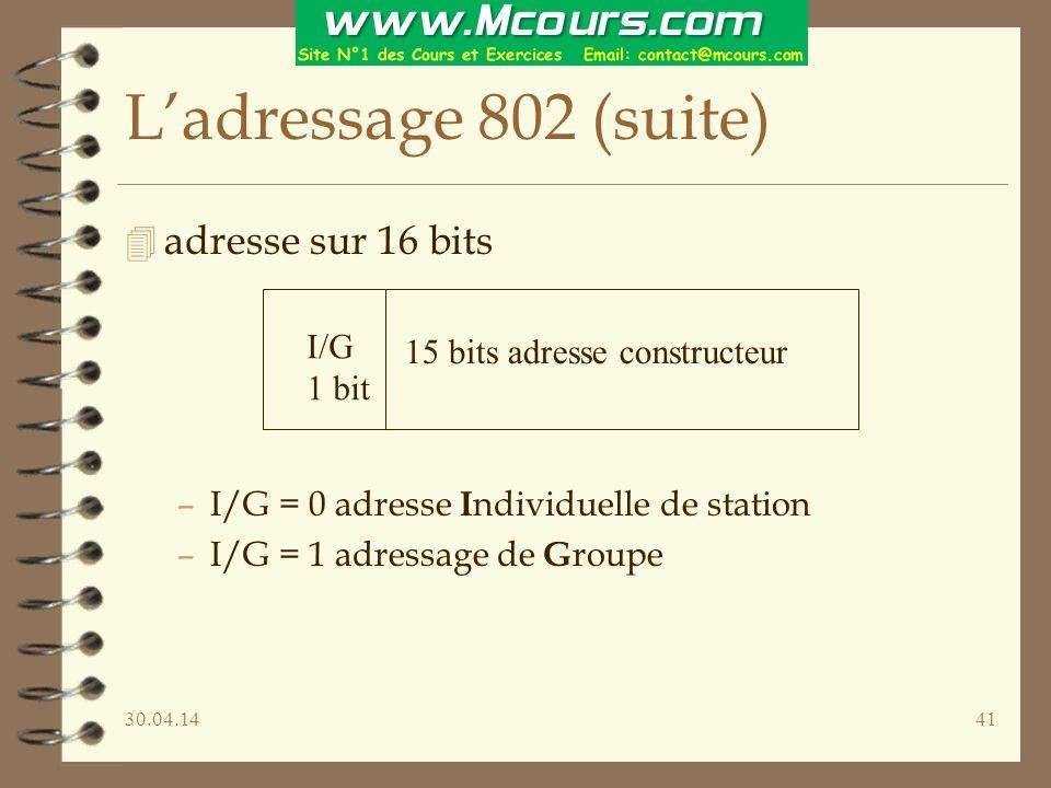 L'adressage 802 (suite) adresse sur 16 bits