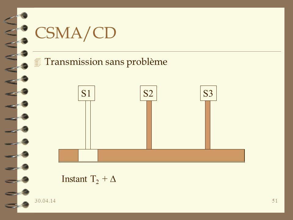 CSMA/CD Transmission sans problème S1 S2 S3 Instant T2 +  30.03.17