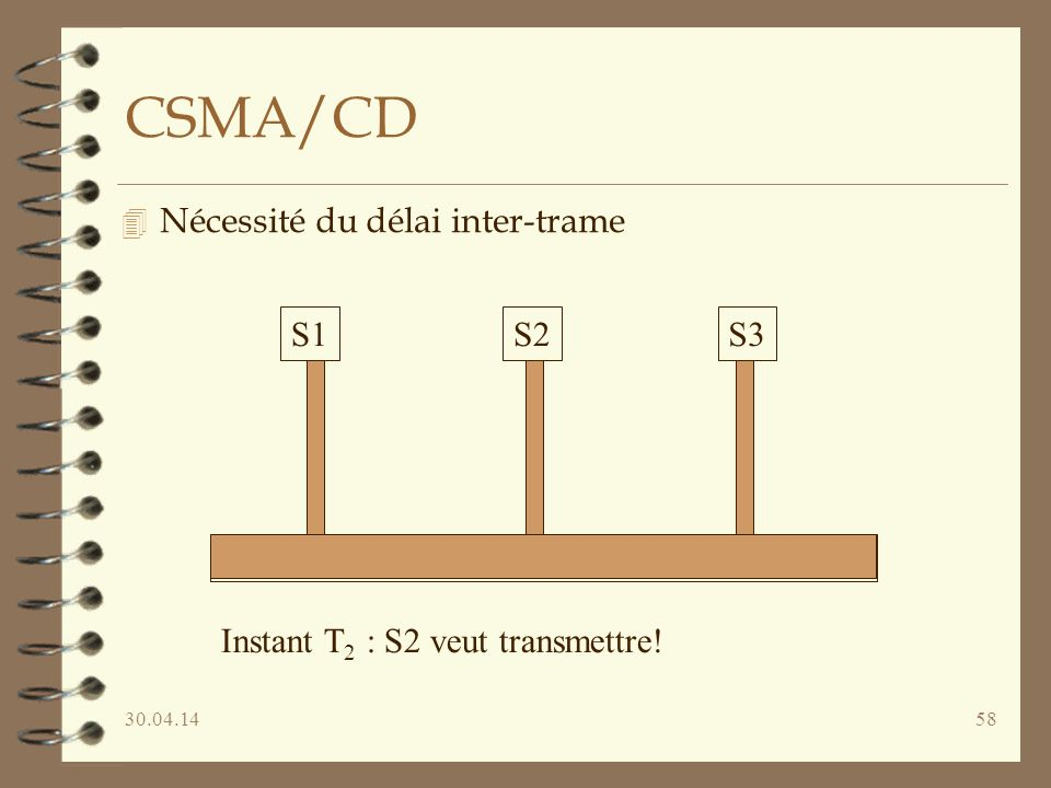 CSMA/CD Nécessité du délai inter-trame S1 S2 S3