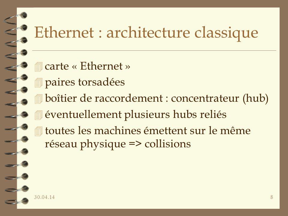 Ethernet : architecture classique