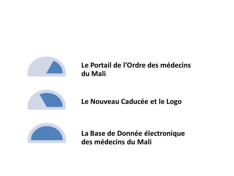 Le Portail de l'Ordre des médecins du Mali