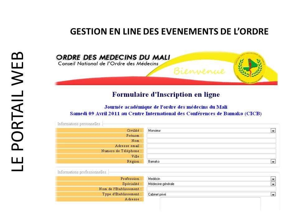 GESTION EN LINE DES EVENEMENTS DE L'ORDRE