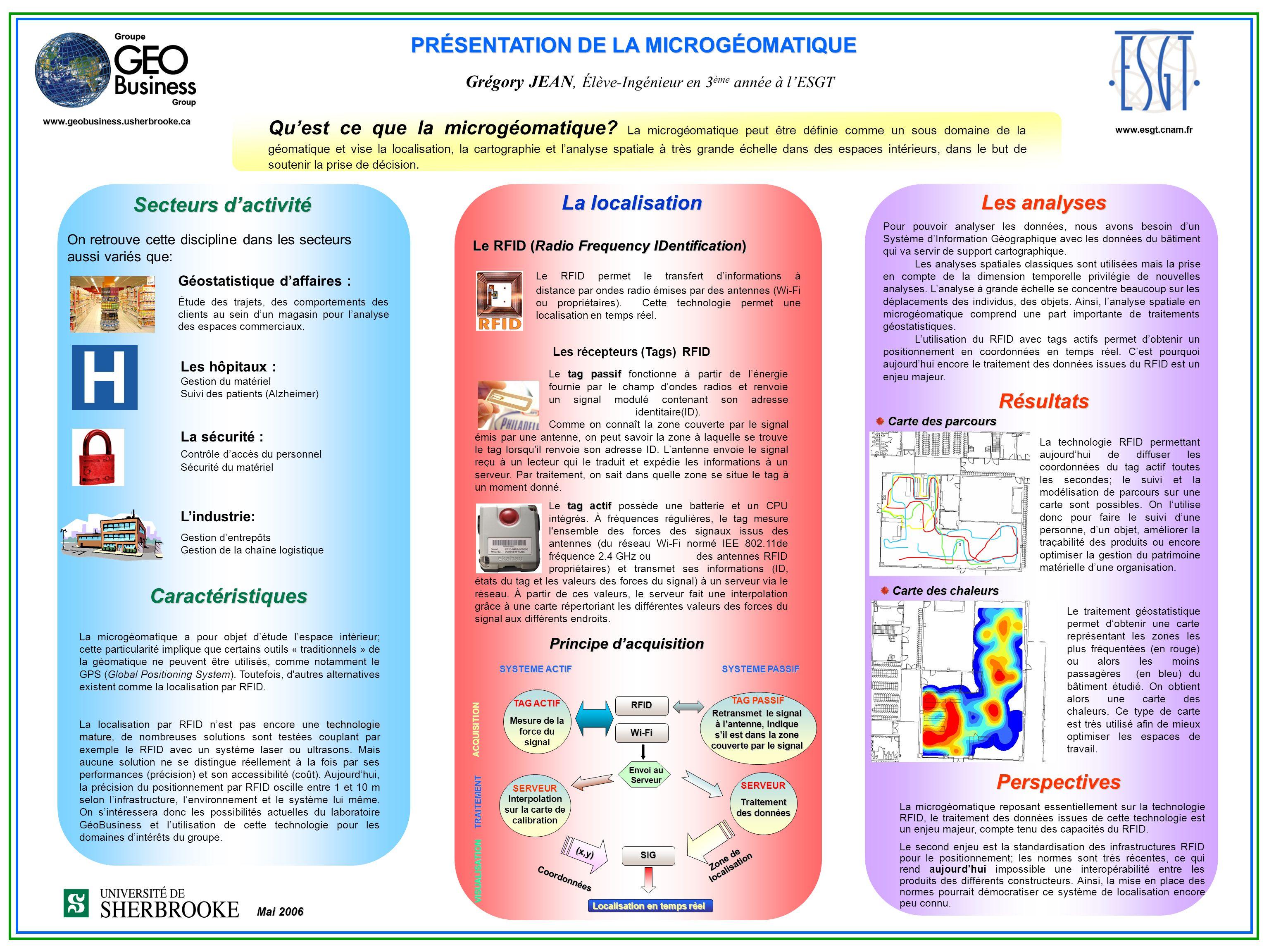 PRÉSENTATION DE LA MICROGÉOMATIQUE