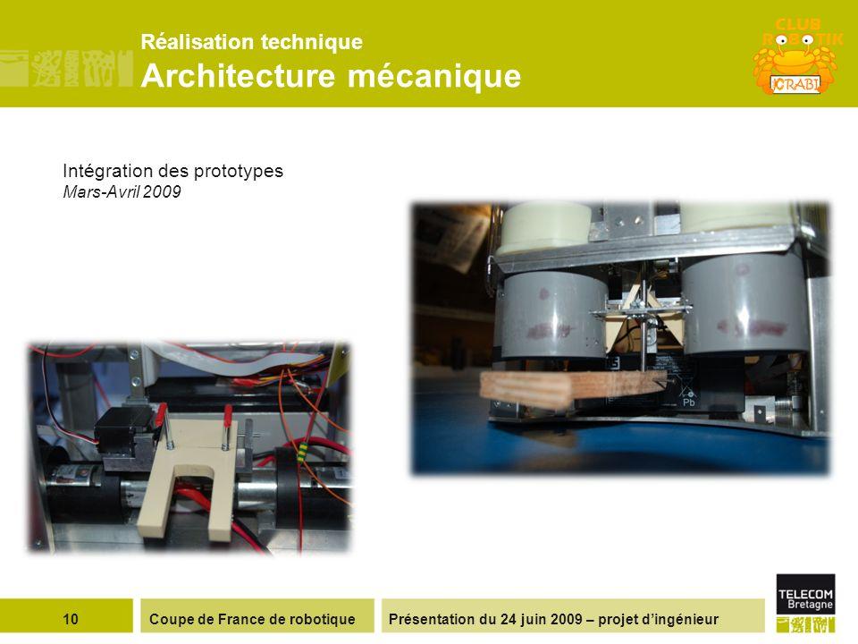 Réalisation technique Architecture mécanique