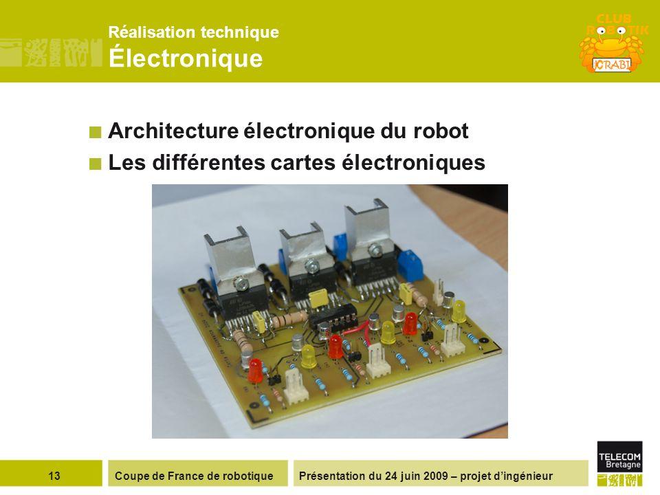 Réalisation technique Électronique