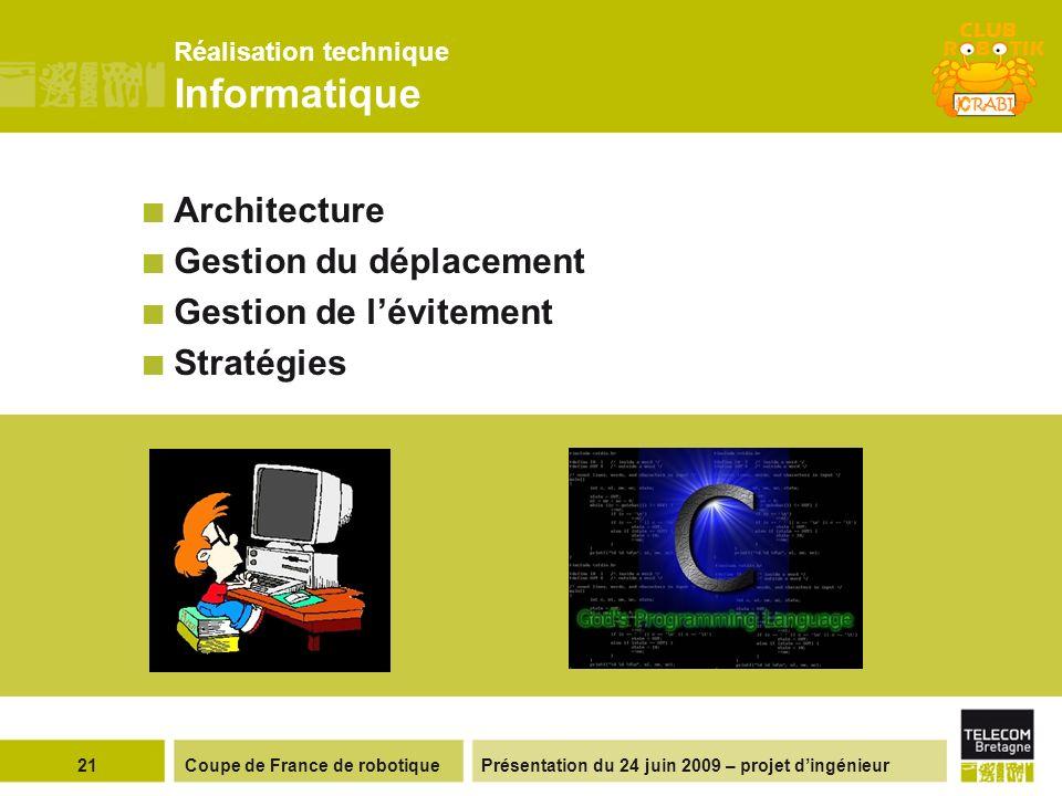 Réalisation technique Informatique