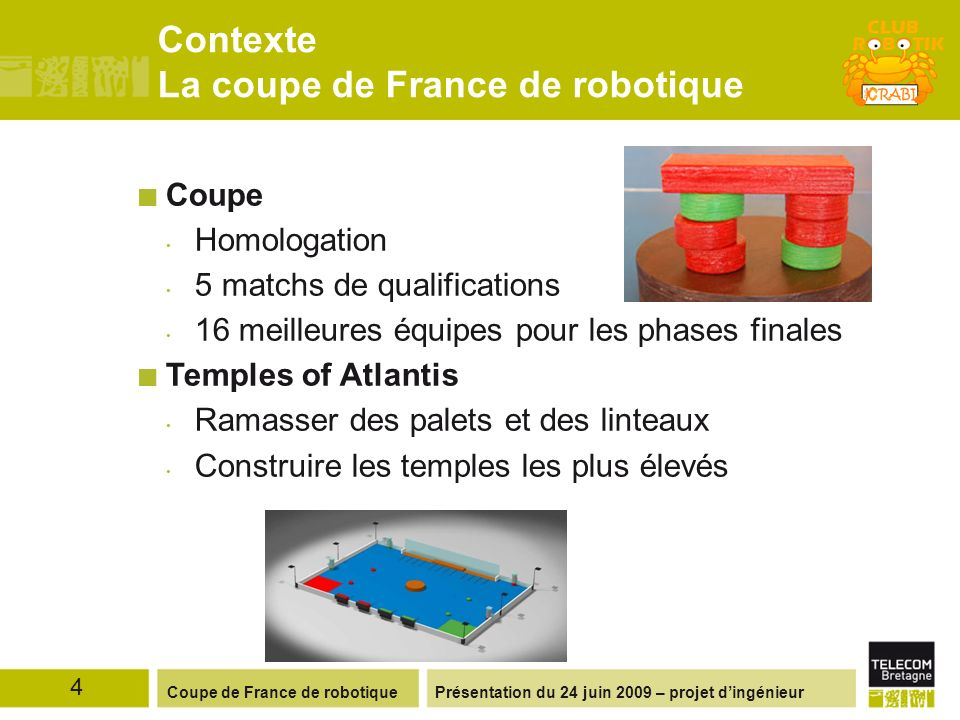 Contexte La coupe de France de robotique