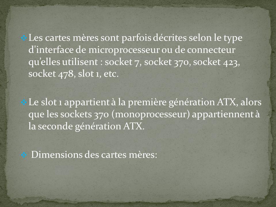 Les cartes mères sont parfois décrites selon le type d interface de microprocesseur ou de connecteur qu'elles utilisent : socket 7, socket 370, socket 423, socket 478, slot 1, etc.