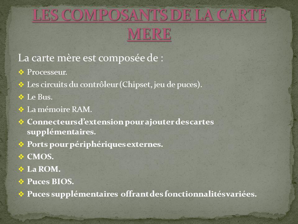 LES COMPOSANTS DE LA CARTE MERE