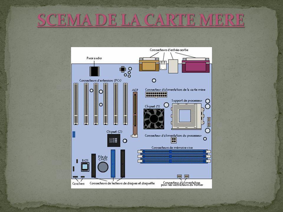 SCEMA DE LA CARTE MERE
