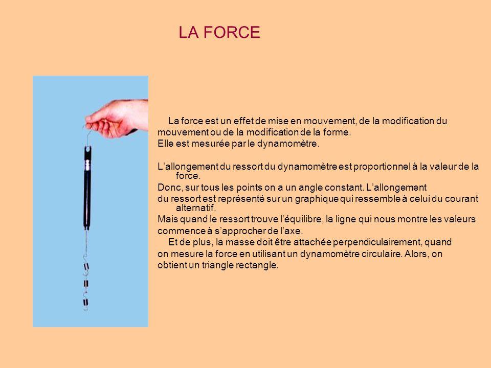 LA FORCE La force est un effet de mise en mouvement, de la modification du. mouvement ou de la modification de la forme.