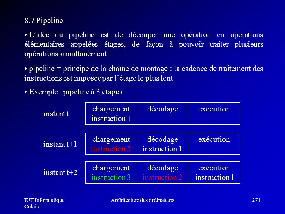 Exemple : pipeline à 3 étages
