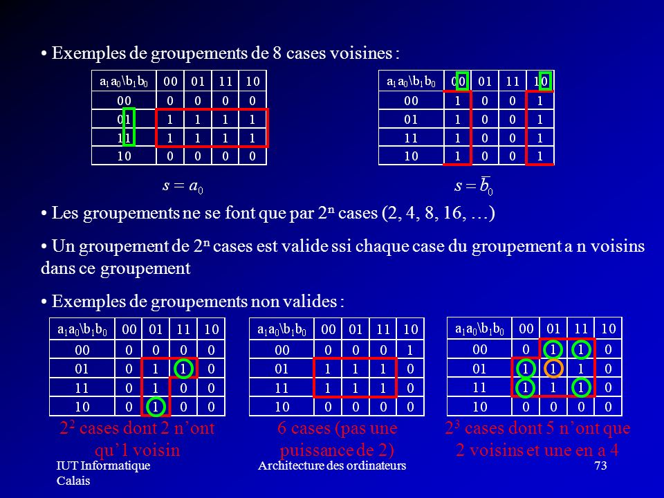 Exemples de groupements de 8 cases voisines :