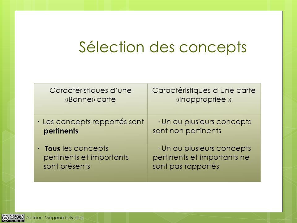Sélection des concepts