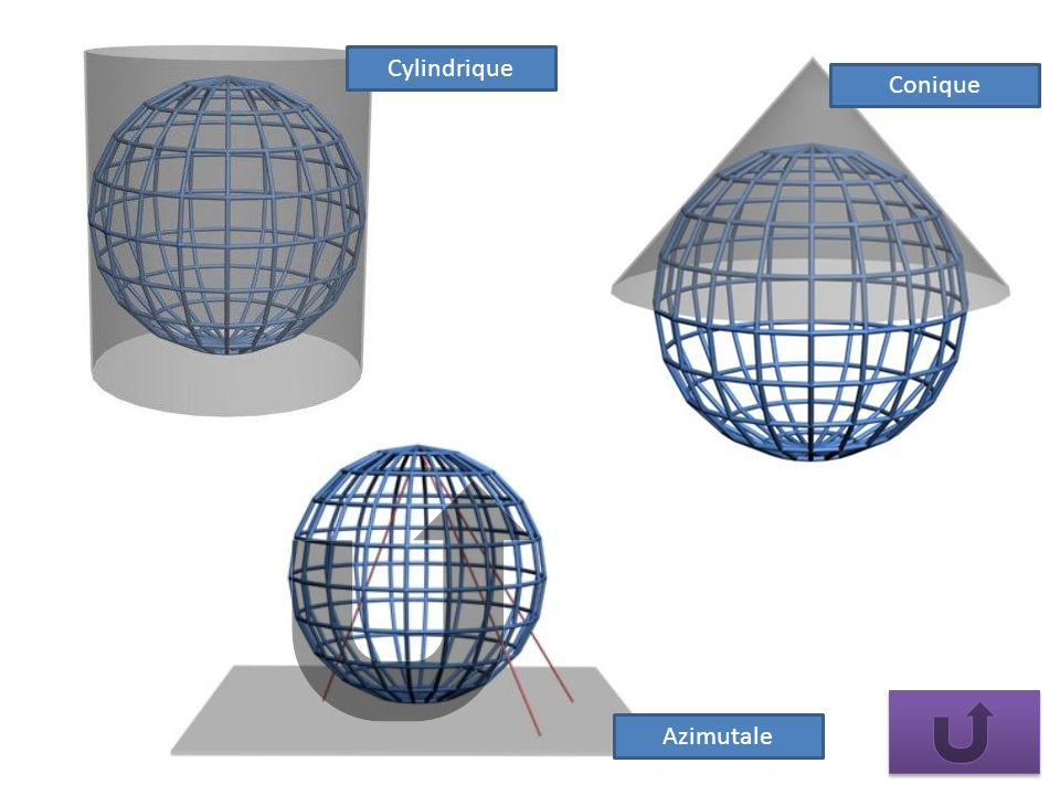 Cylindrique Conique Azimutale http://help.arcgis.com