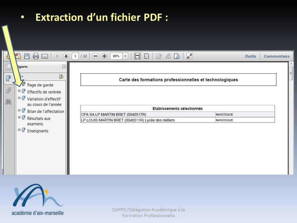 Extraction d'un fichier PDF :