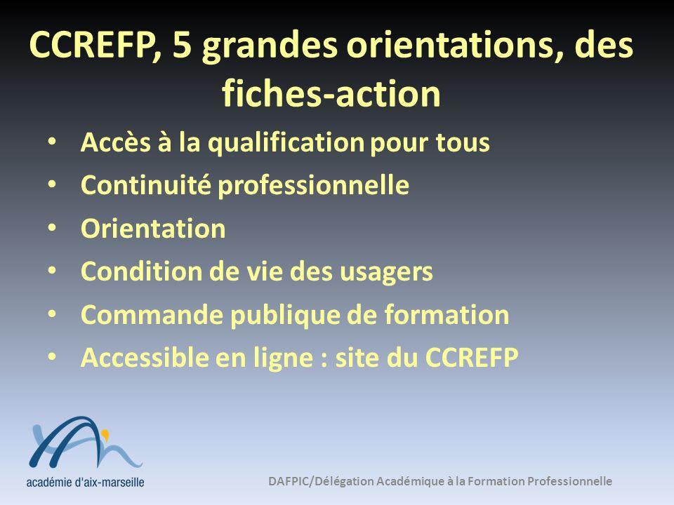 CCREFP, 5 grandes orientations, des fiches-action